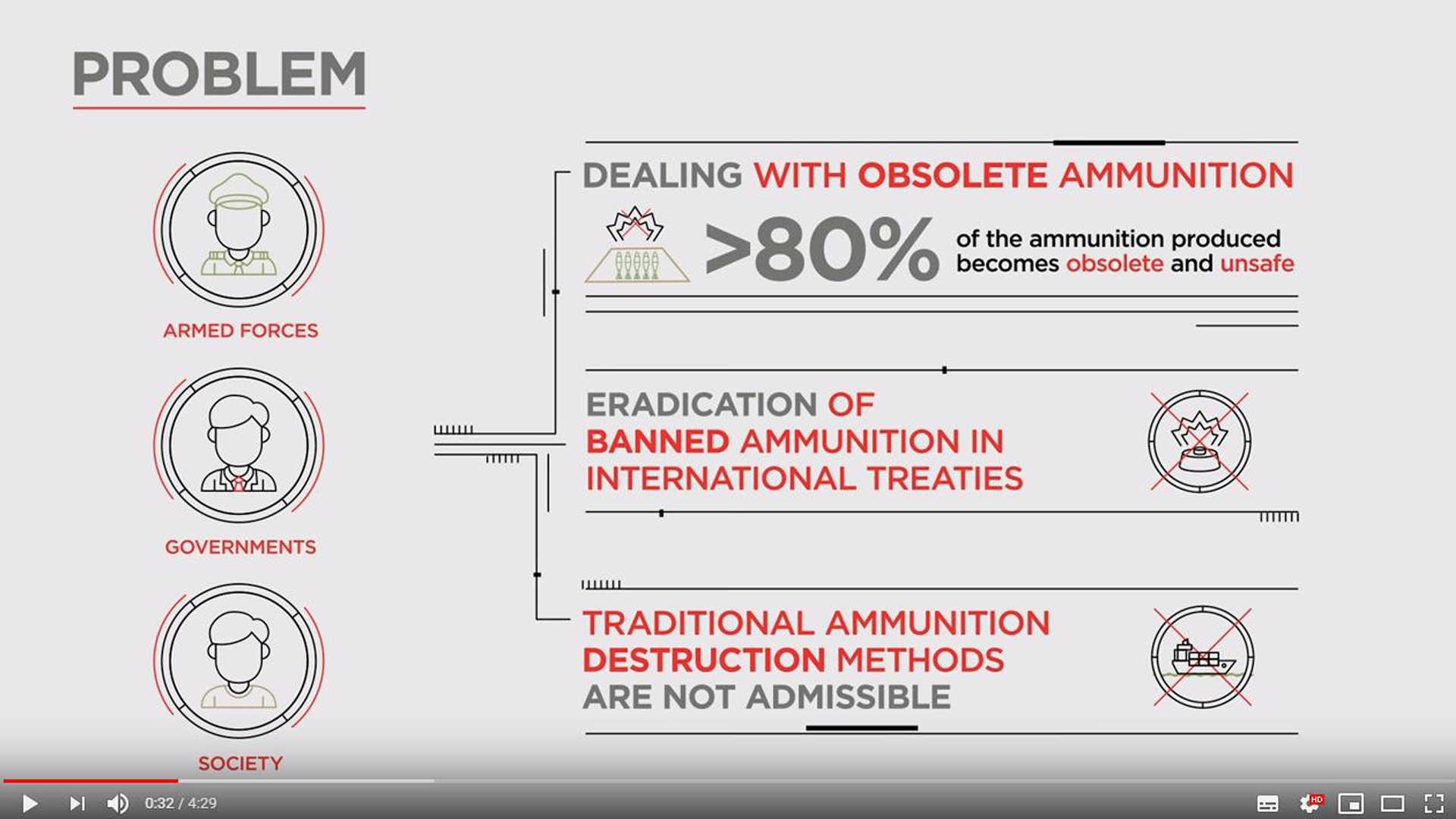 expal-globalsolutions-demilitarization-video01
